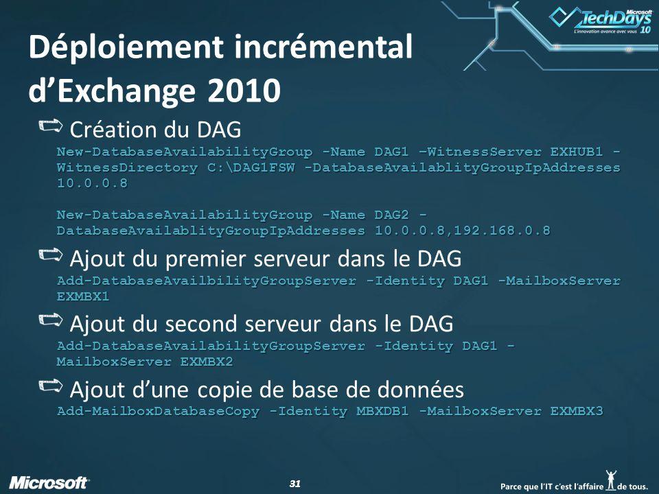 Déploiement incrémental d'Exchange 2010