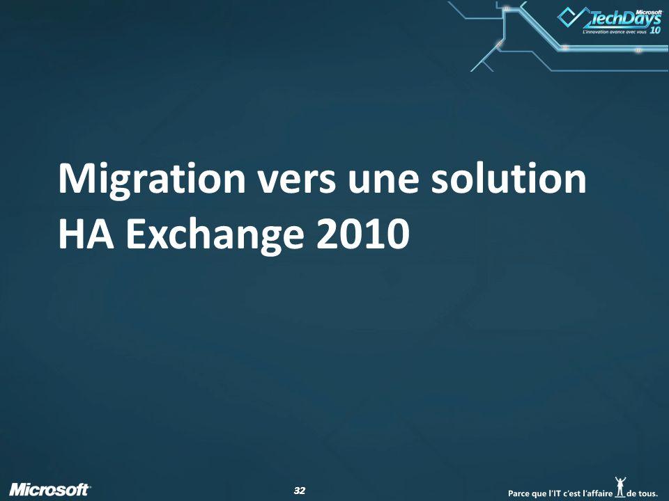 Migration vers une solution HA Exchange 2010