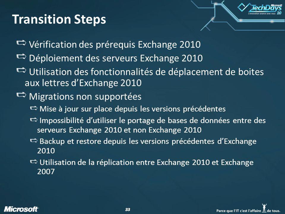Transition Steps Vérification des prérequis Exchange 2010