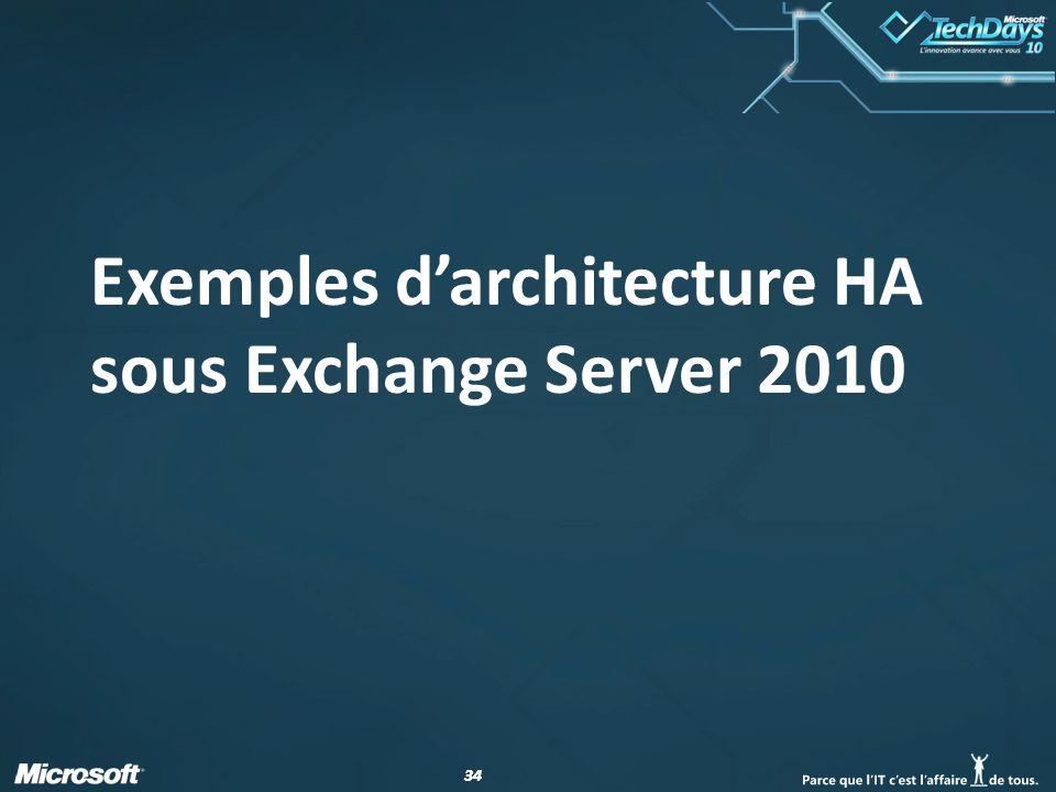 Exemples d'architecture HA sous Exchange Server 2010