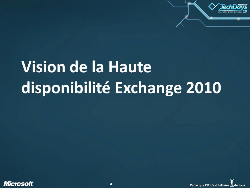 Vision de la Haute disponibilité Exchange 2010