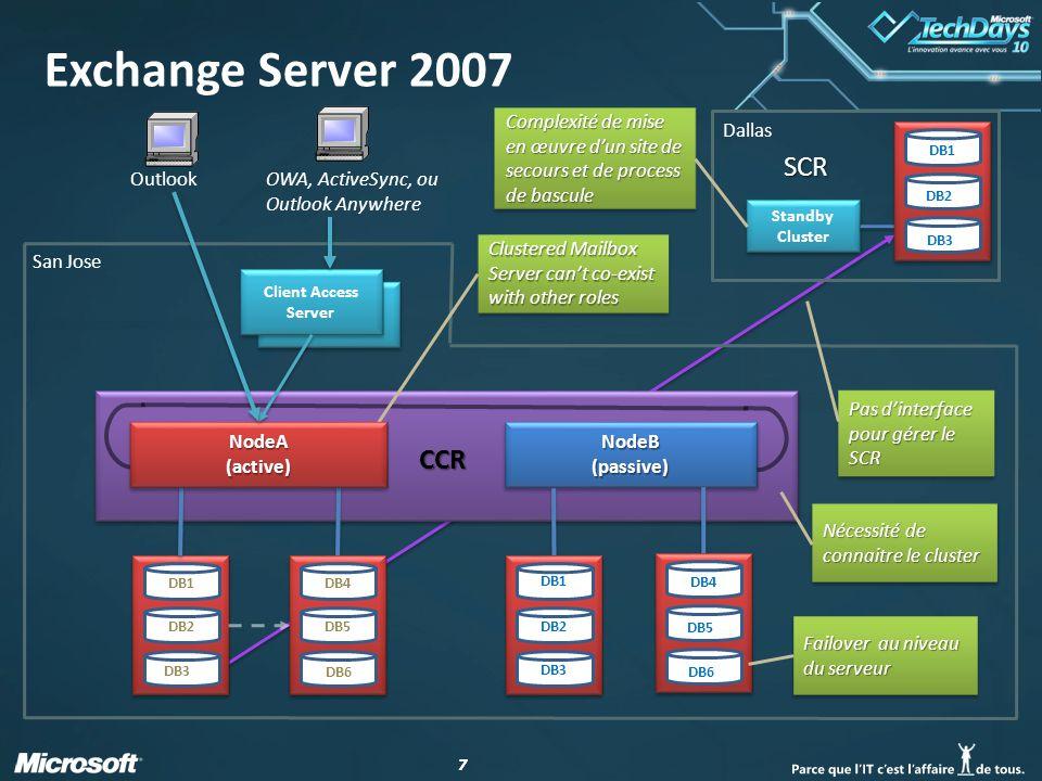 Exchange Server 2007 SCR CCR