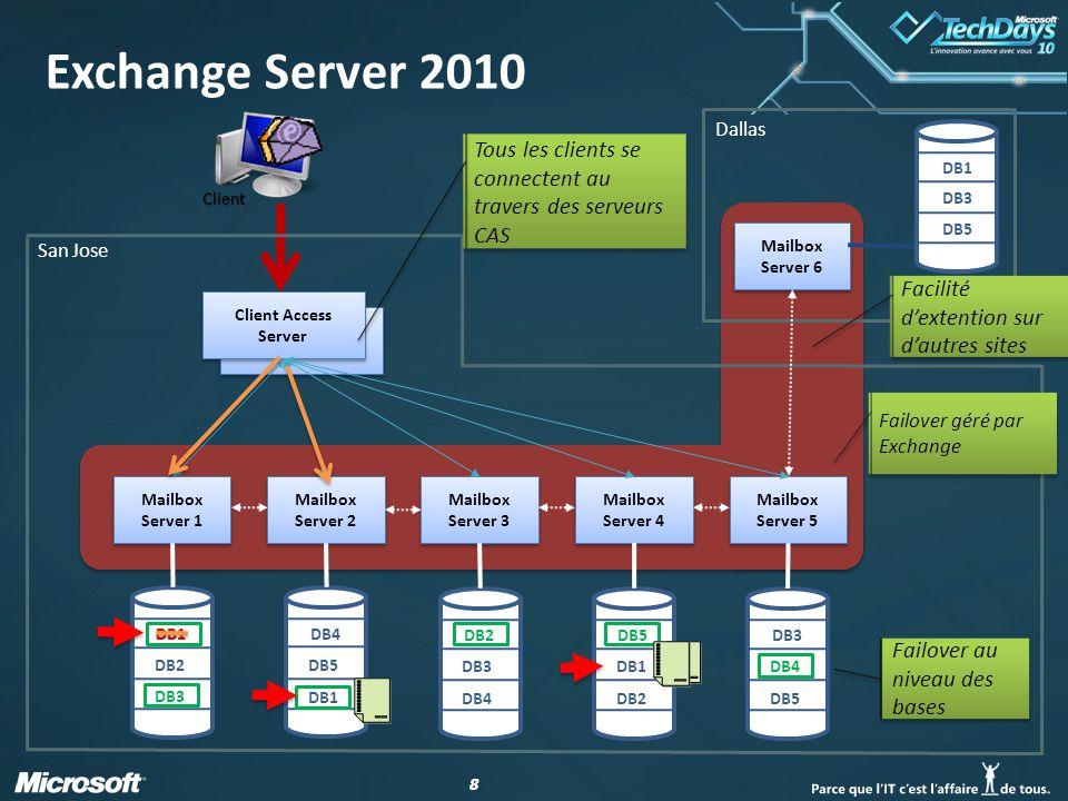 Exchange Server 2010 Dallas. Tous les clients se connectent au travers des serveurs CAS. DB1. Client.