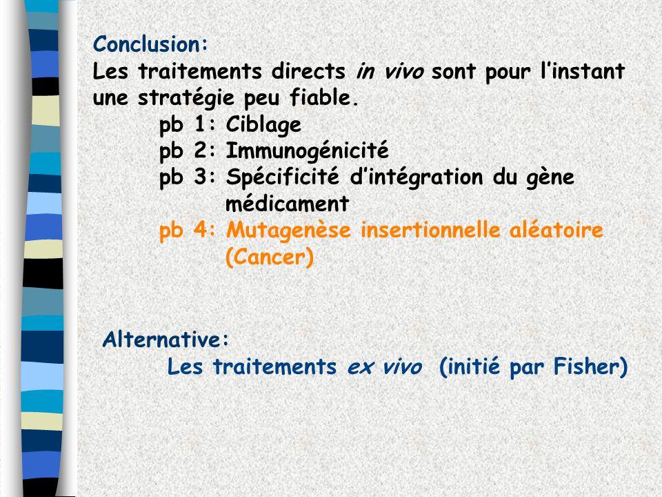 Conclusion: Les traitements directs in vivo sont pour l'instant une stratégie peu fiable. pb 1: Ciblage.