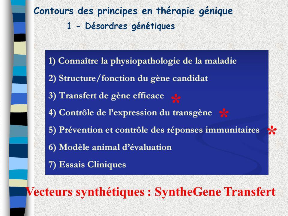* Vecteurs synthétiques : SyntheGene Transfert