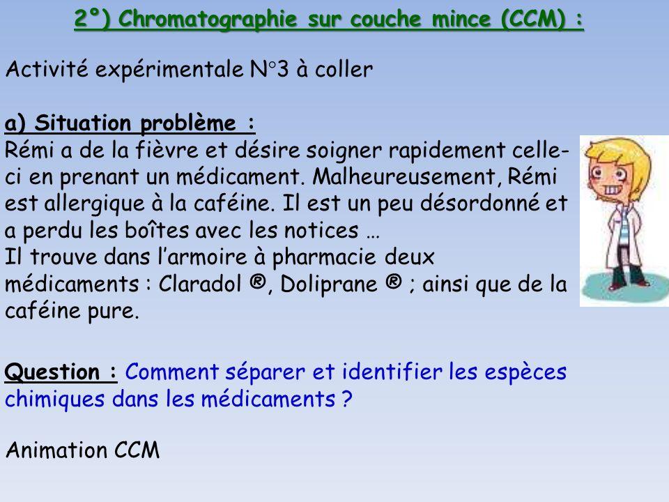 2°) Chromatographie sur couche mince (CCM) :