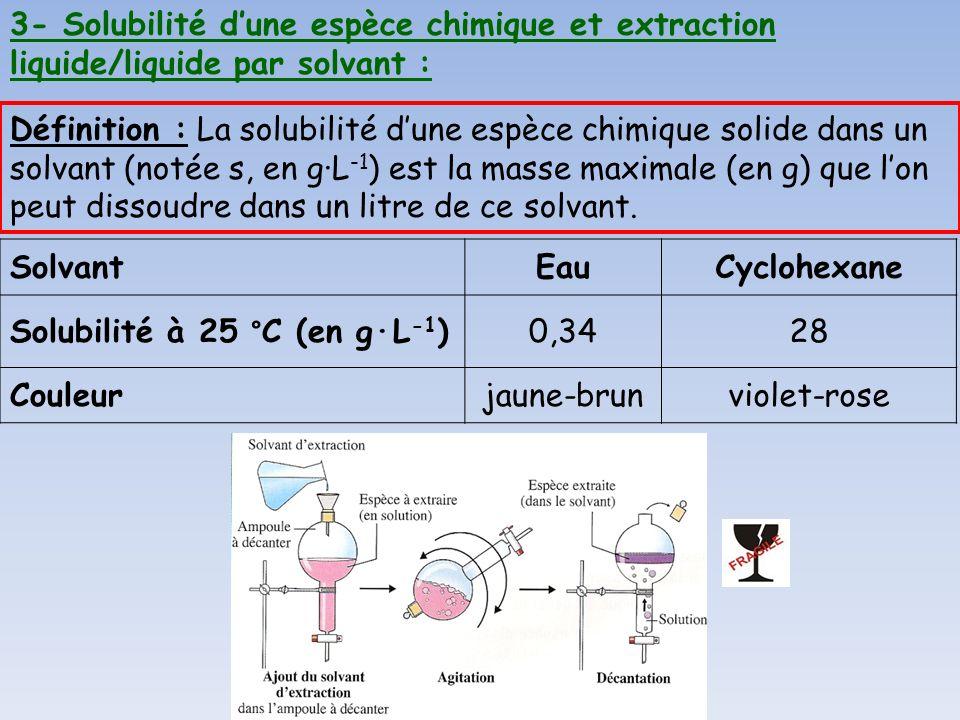 3- Solubilité d'une espèce chimique et extraction liquide/liquide par solvant :