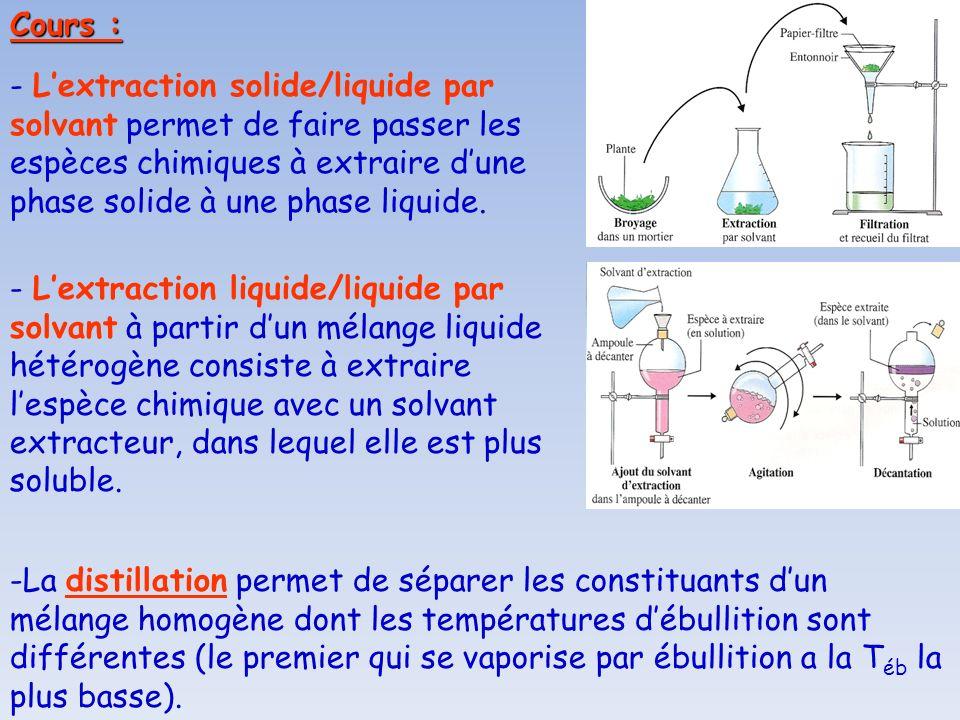 Cours : - L'extraction solide/liquide par solvant permet de faire passer les espèces chimiques à extraire d'une phase solide à une phase liquide.