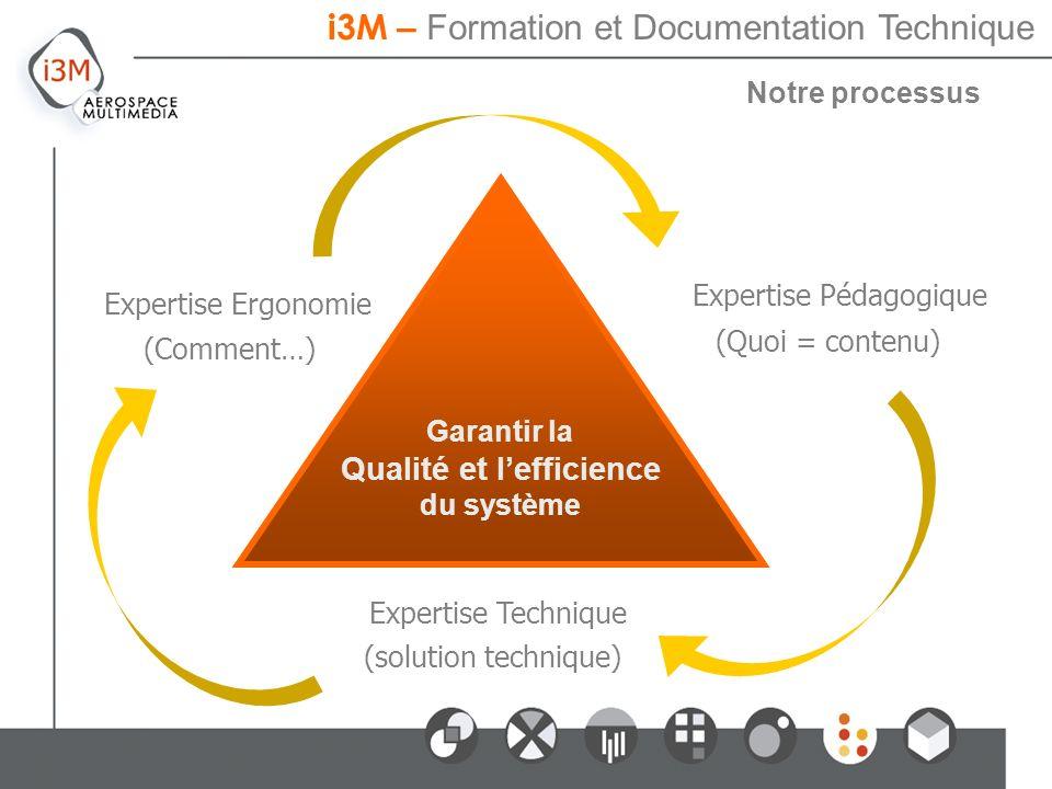 Garantir la Qualité et l'efficience