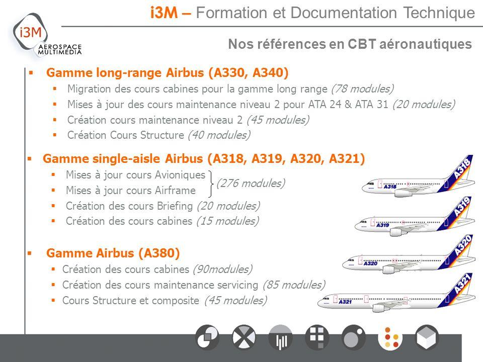 i3M – Processus de développement d'un cours