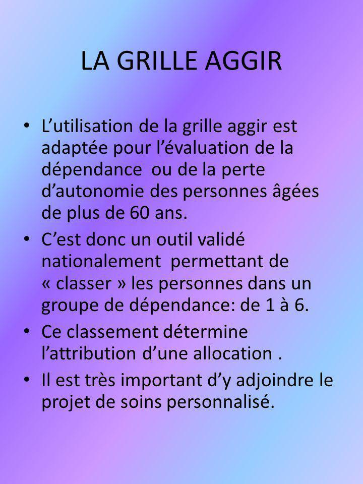 LA GRILLE AGGIR