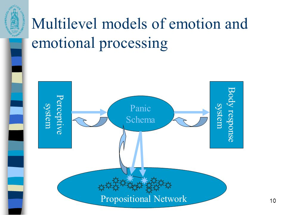 Multilevel models of emotion and emotional processing