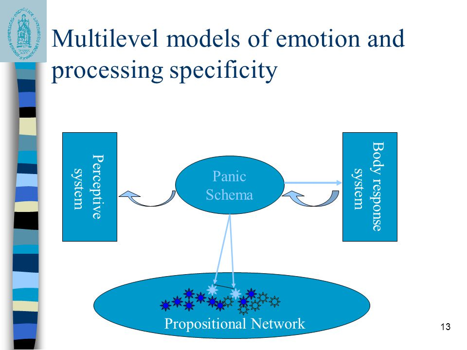 Multilevel models of emotion and processing specificity