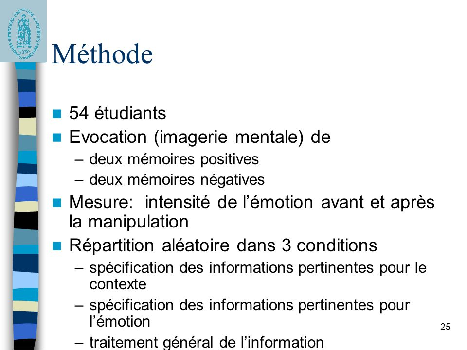 Méthode 54 étudiants Evocation (imagerie mentale) de