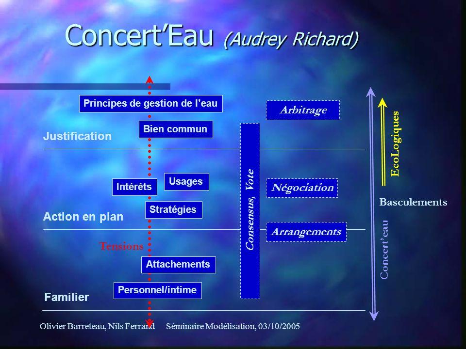 Concert'Eau (Audrey Richard)