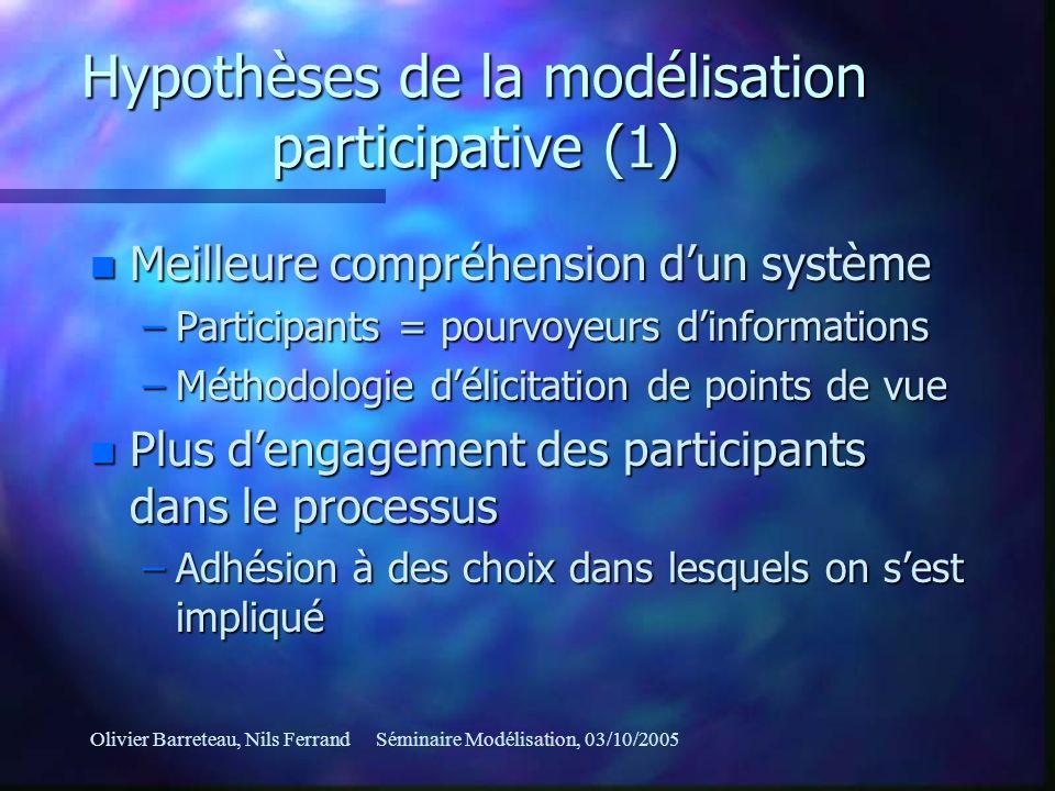 Hypothèses de la modélisation participative (1)