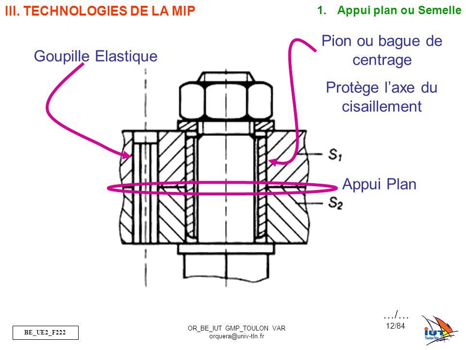 Pion ou bague de centrage Protège l'axe du cisaillement