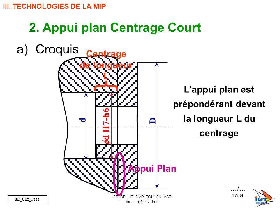 L'appui plan est prépondérant devant la longueur L du centrage