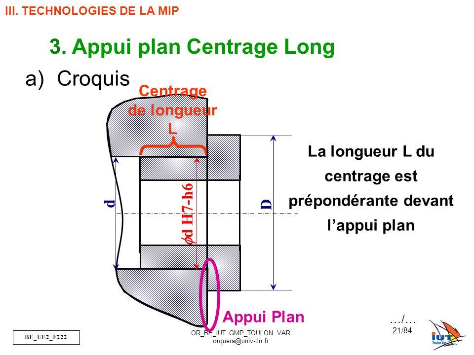 La longueur L du centrage est prépondérante devant l'appui plan