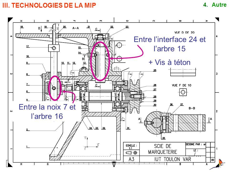 Entre l'interface 24 et l'arbre 15 + Vis à téton