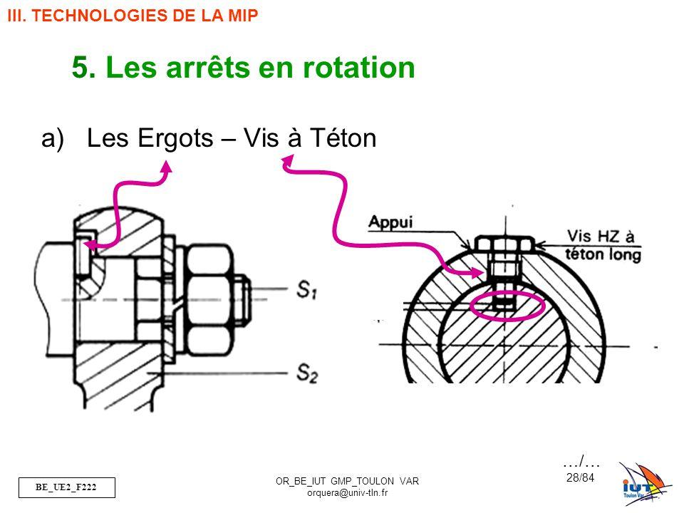 Les arrêts en rotation Les Ergots – Vis à Téton