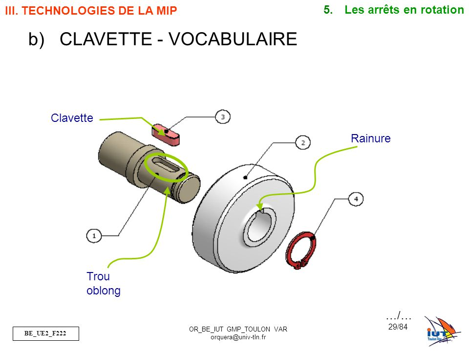 CLAVETTE - VOCABULAIRE