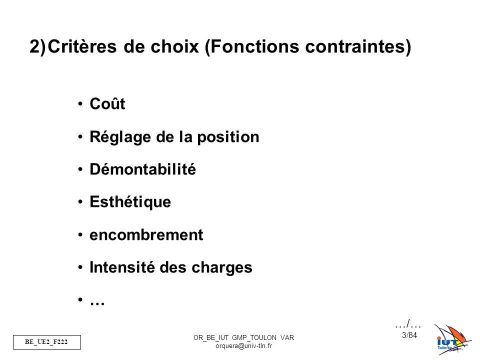 Critères de choix (Fonctions contraintes)