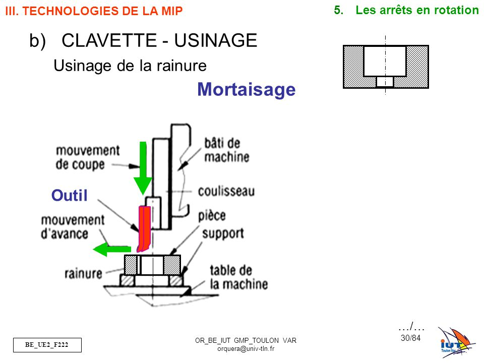 CLAVETTE - USINAGE Mortaisage Usinage de la rainure Outil
