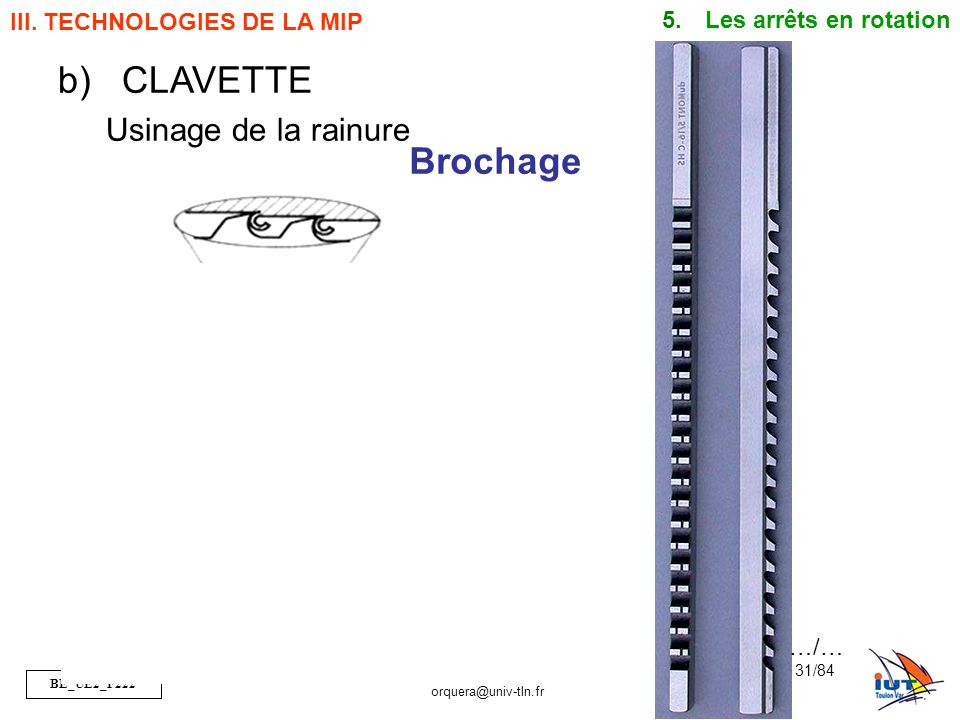 CLAVETTE Brochage Usinage de la rainure III. TECHNOLOGIES DE LA MIP