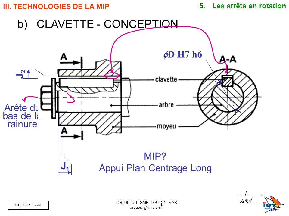 CLAVETTE - CONCEPTION fD H7 h6 J2 Arête du bas de la rainure MIP