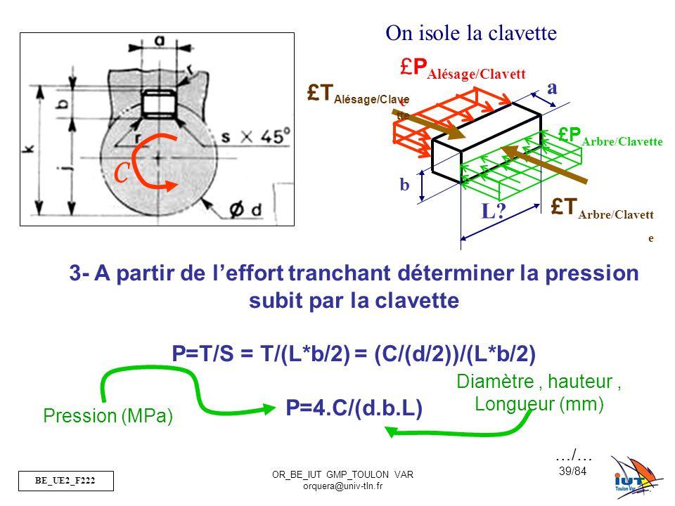 P=T/S = T/(L*b/2) = (C/(d/2))/(L*b/2)