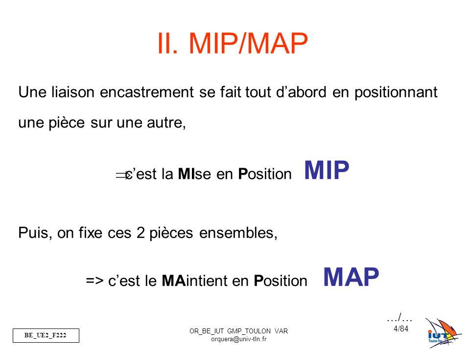 II. MIP/MAP Une liaison encastrement se fait tout d'abord en positionnant une pièce sur une autre, c'est la MIse en Position MIP.
