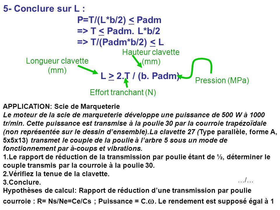 Longueur clavette (mm)