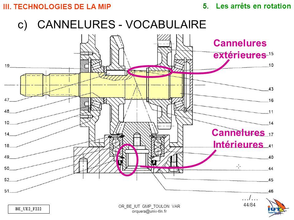 Cannelures extérieures Cannelures Intérieures