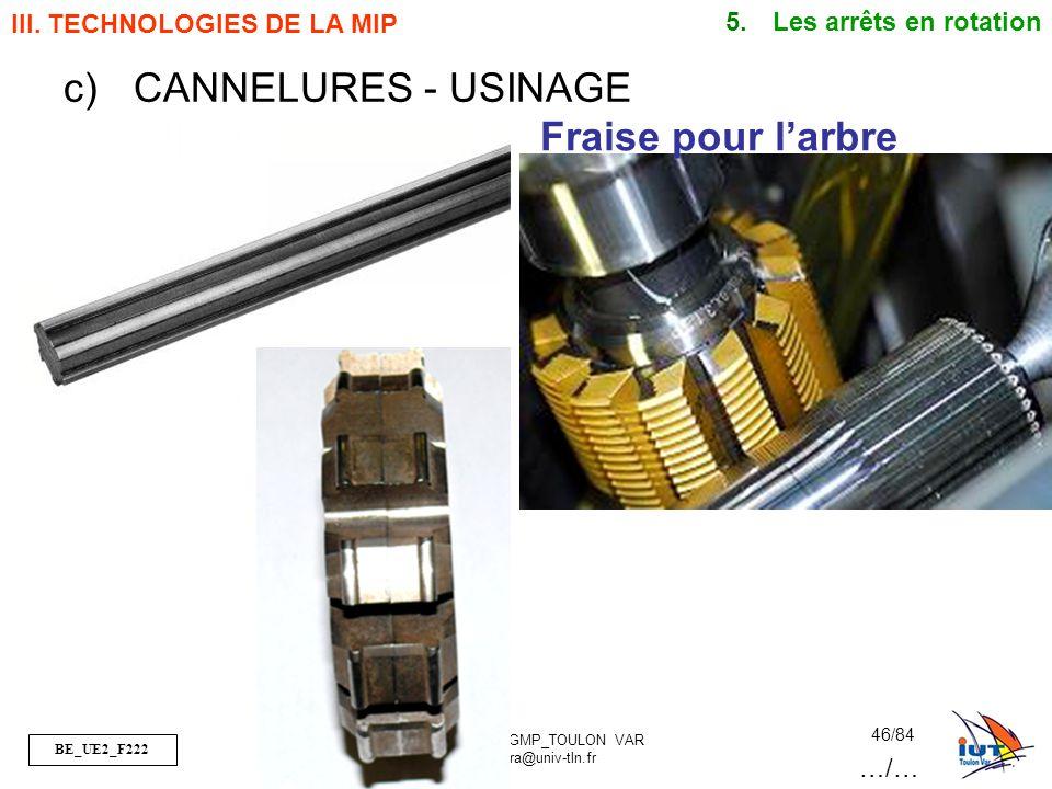 CANNELURES - USINAGE Fraise pour l'arbre III. TECHNOLOGIES DE LA MIP
