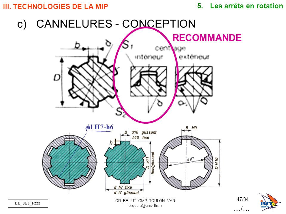 CANNELURES - CONCEPTION
