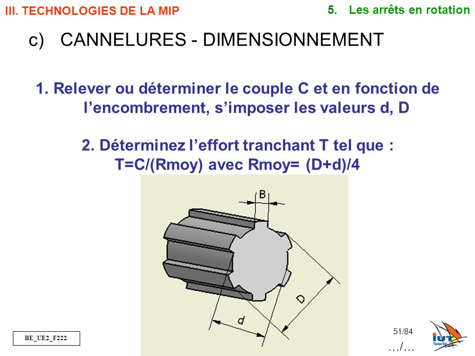 CANNELURES - DIMENSIONNEMENT