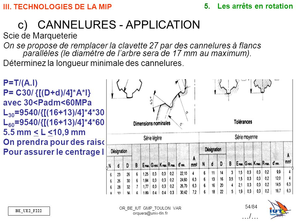CANNELURES - APPLICATION