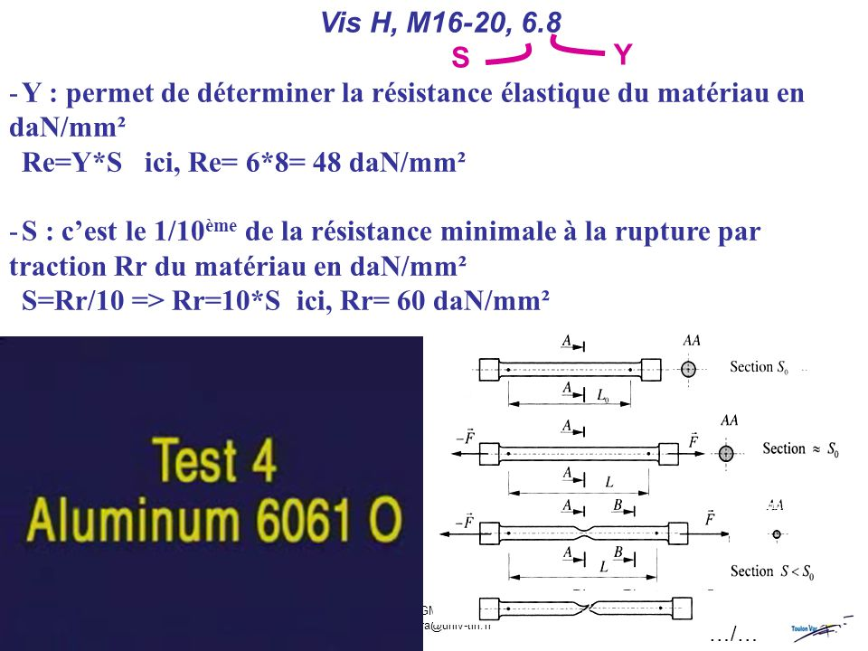 Re=Y*S ici, Re= 6*8= 48 daN/mm²