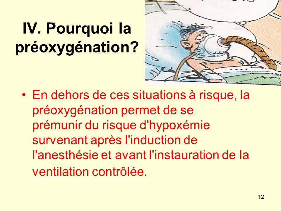 IV. Pourquoi la préoxygénation