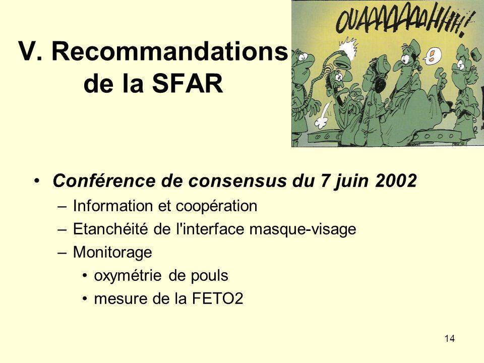 V. Recommandations de la SFAR