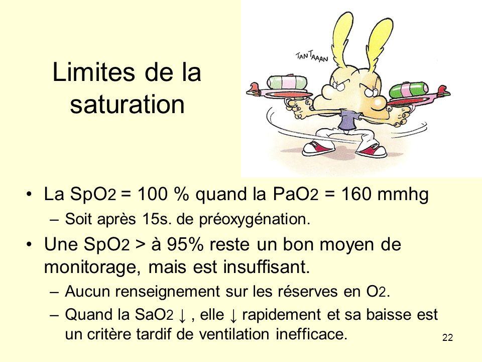 Limites de la saturation