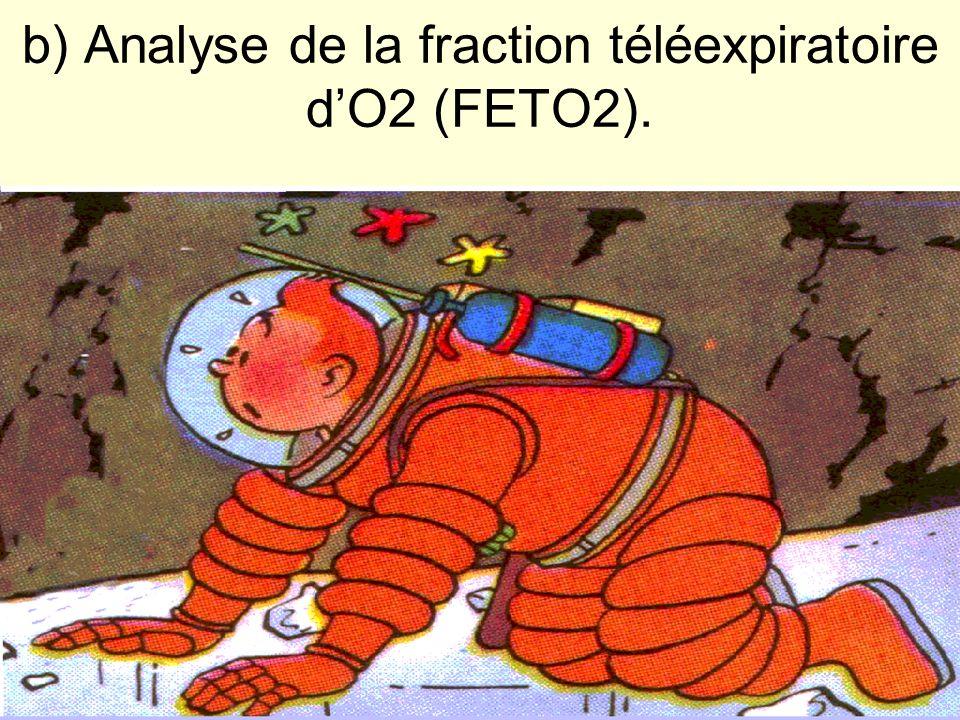 b) Analyse de la fraction téléexpiratoire d'O2 (FETO2).
