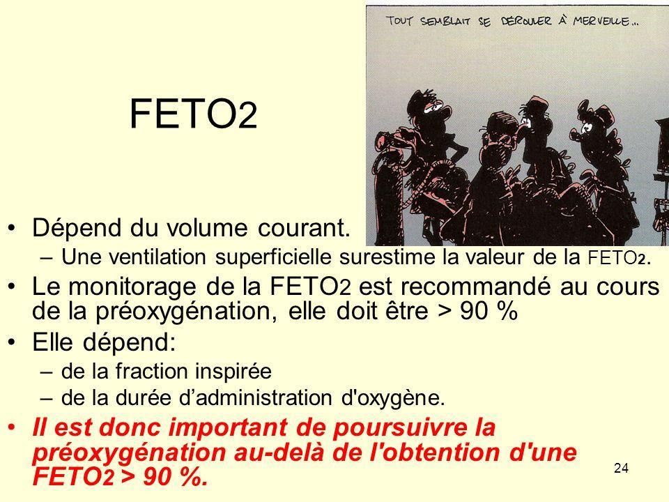 FETO2 Dépend du volume courant.