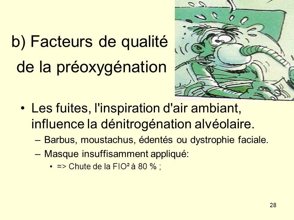 b) Facteurs de qualité de la préoxygénation