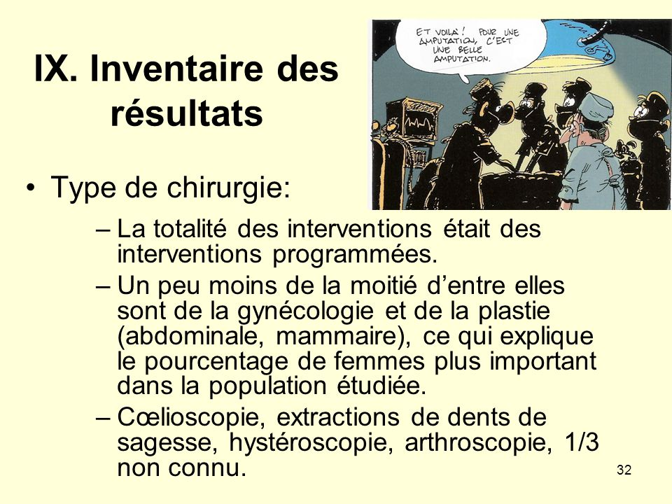 IX. Inventaire des résultats