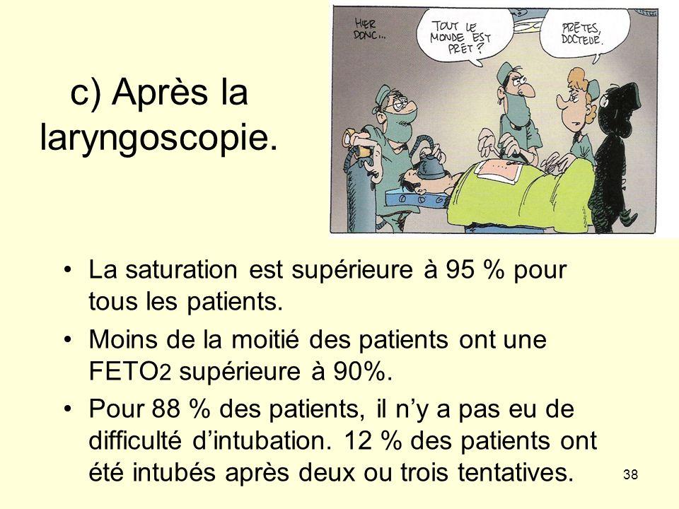 c) Après la laryngoscopie.