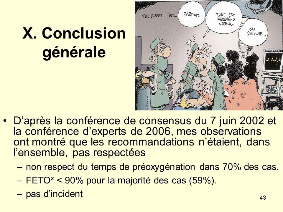 X. Conclusion générale