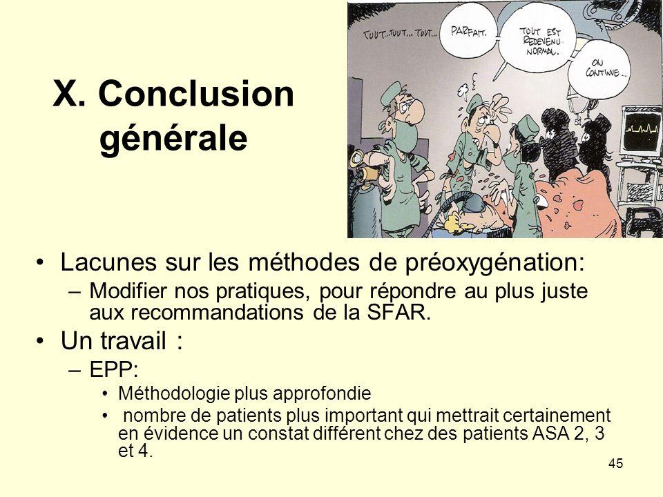 X. Conclusion générale Lacunes sur les méthodes de préoxygénation: