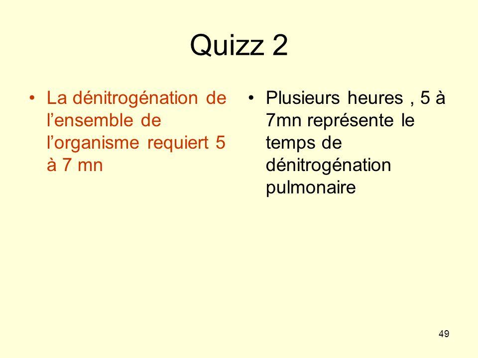 Quizz 2 La dénitrogénation de l'ensemble de l'organisme requiert 5 à 7 mn.